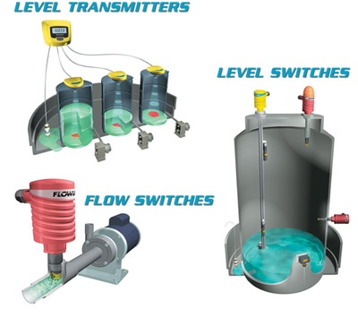 Flowline Level Transmitters, Level Switches, and Flow Switches